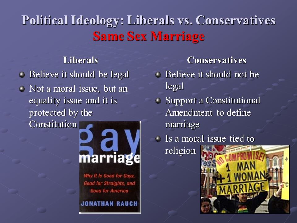 Political Ideology: Liberals vs. Conservatives Same Sex Marriage