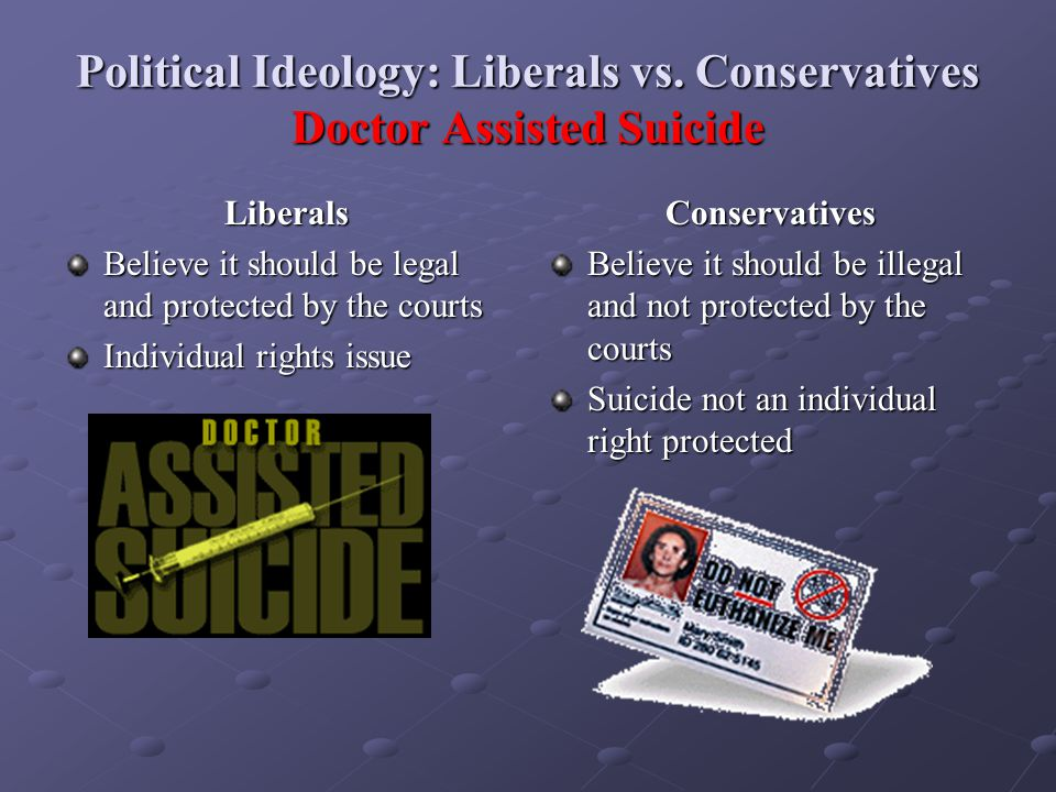 Political Ideology: Liberals vs. Conservatives Doctor Assisted Suicide