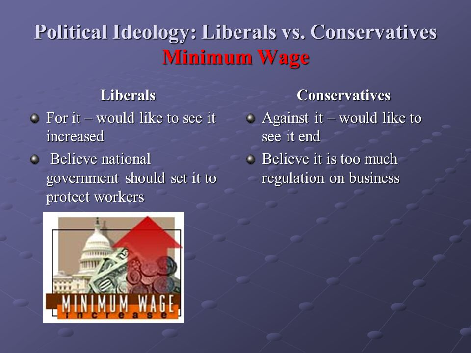 Political Ideology: Liberals vs. Conservatives Minimum Wage