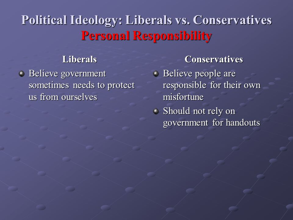 Political Ideology: Liberals vs. Conservatives Personal Responsibility