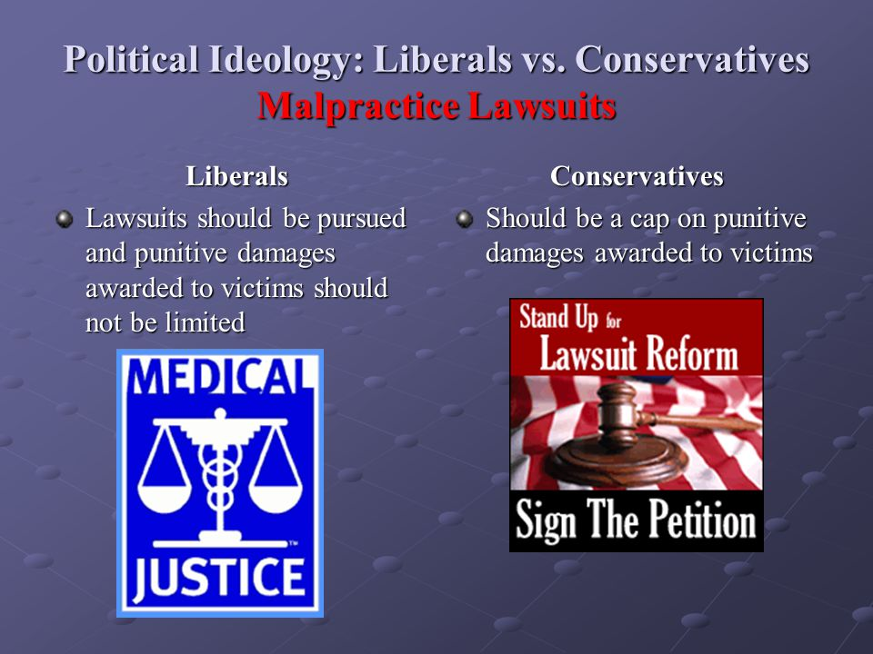 Political Ideology: Liberals vs. Conservatives Malpractice Lawsuits