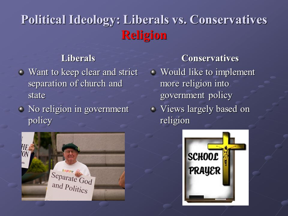 Political Ideology: Liberals vs. Conservatives Religion