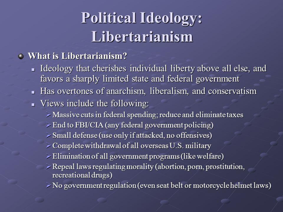 Political Ideology: Libertarianism