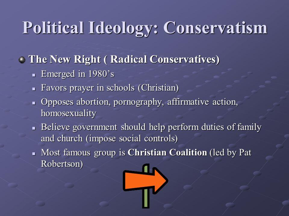 Political Ideology: Conservatism
