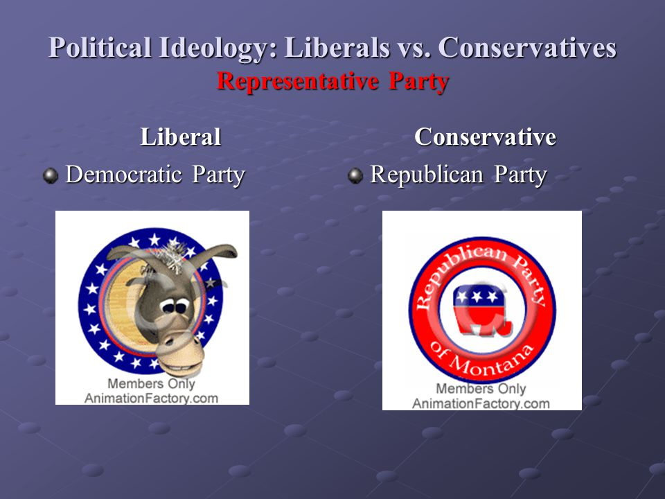 Political Ideology: Liberals vs. Conservatives Representative Party