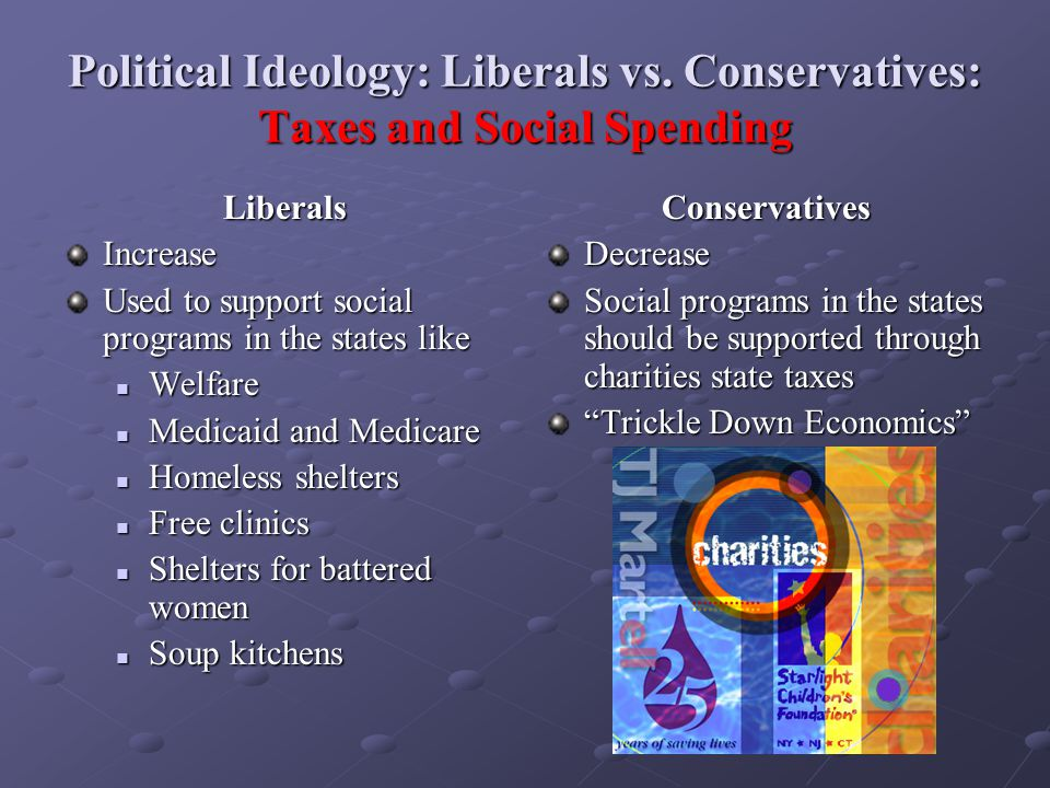 Political Ideology: Liberals vs