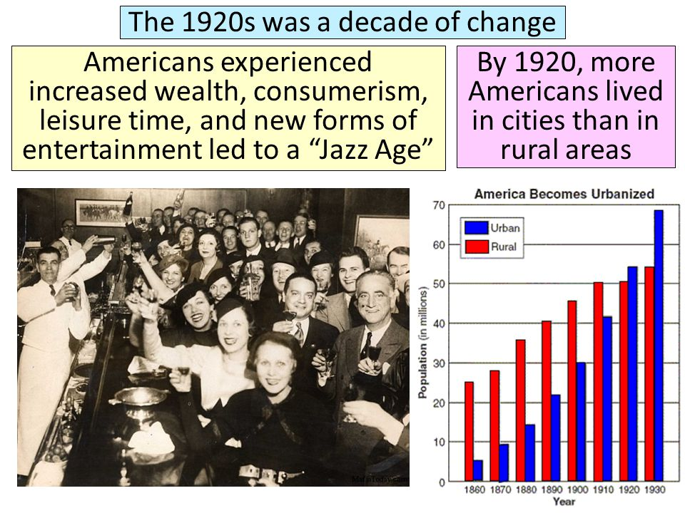 the 1920s was a decade of The 1920s era went by such names as the jazz age, the age of intolerance, and the age of wonderful nonsense under any moniker, the era embodied the beginning of modern america numerous americans felt buoyed up following world war i (1914-1918) america had survived a deadly worldwide influenza epidemic (1918) the new decade.