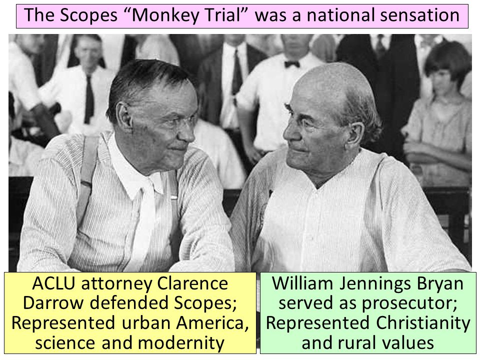 The Scopes Monkey Trial was a national sensation