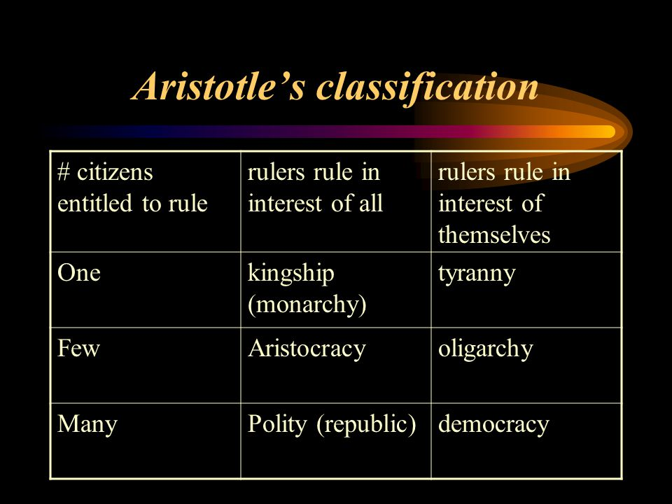 Aristotle's classification