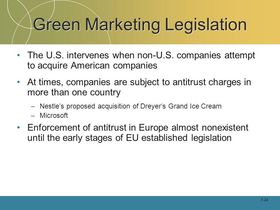 Green Marketing Legislation