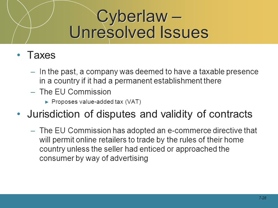 Cyberlaw – Unresolved Issues