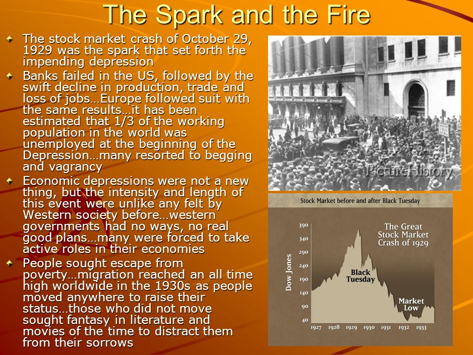 The Spark and the Fire The stock market crash of October 29, 1929 was the spark that set forth the impending depression.