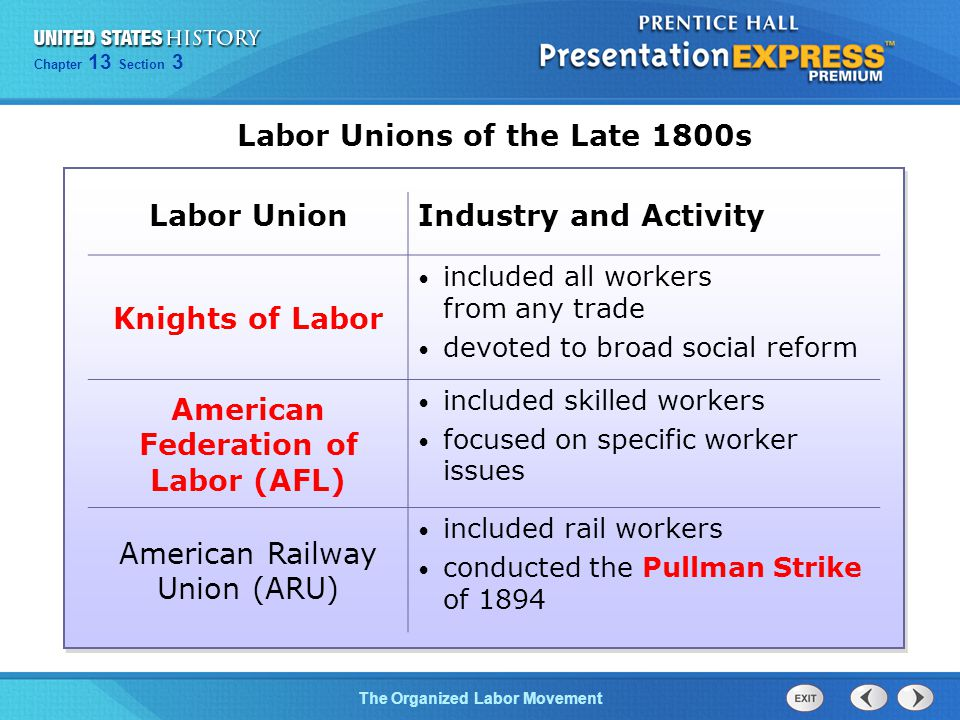 Labor Unions of the Late 1800s American Federation of Labor (AFL)