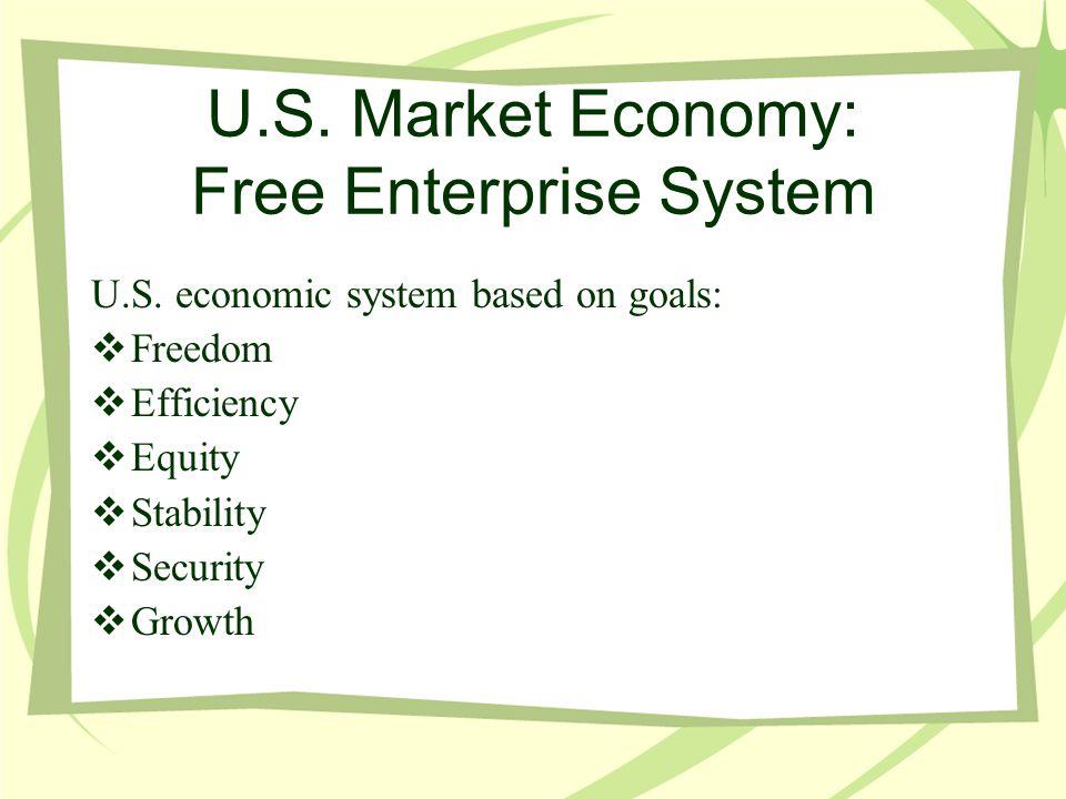 U.S. Market Economy: Free Enterprise System