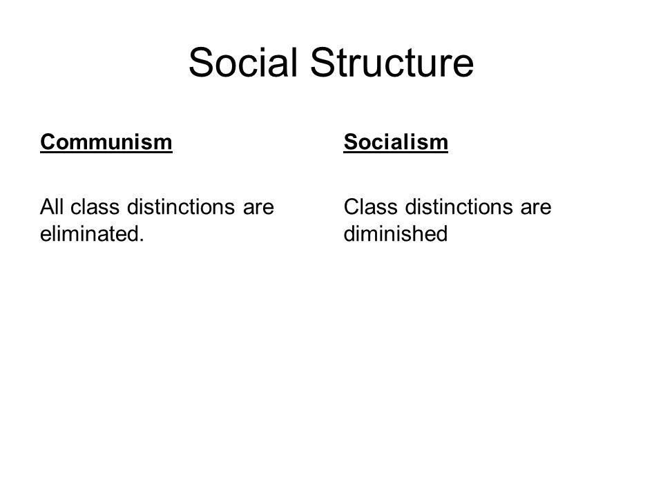 Social Structure Communism Socialism