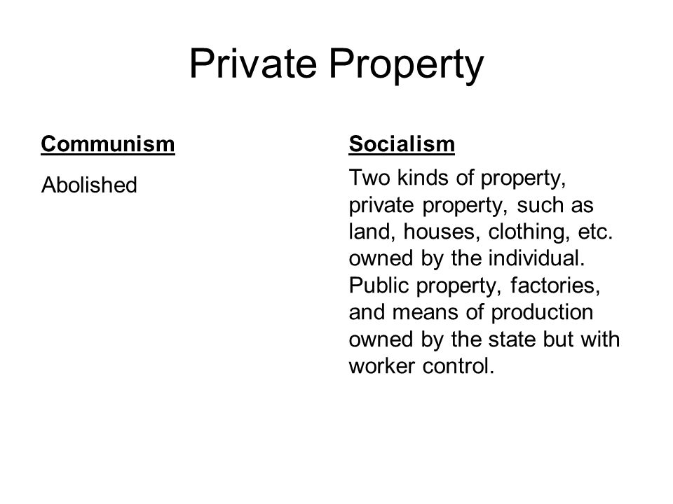 Private Property Communism Socialism