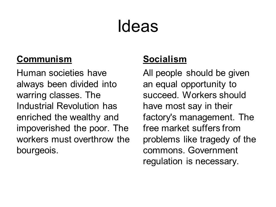 Ideas Communism Socialism