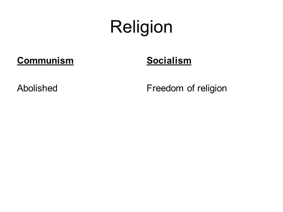 Religion Communism Socialism Abolished Freedom of religion