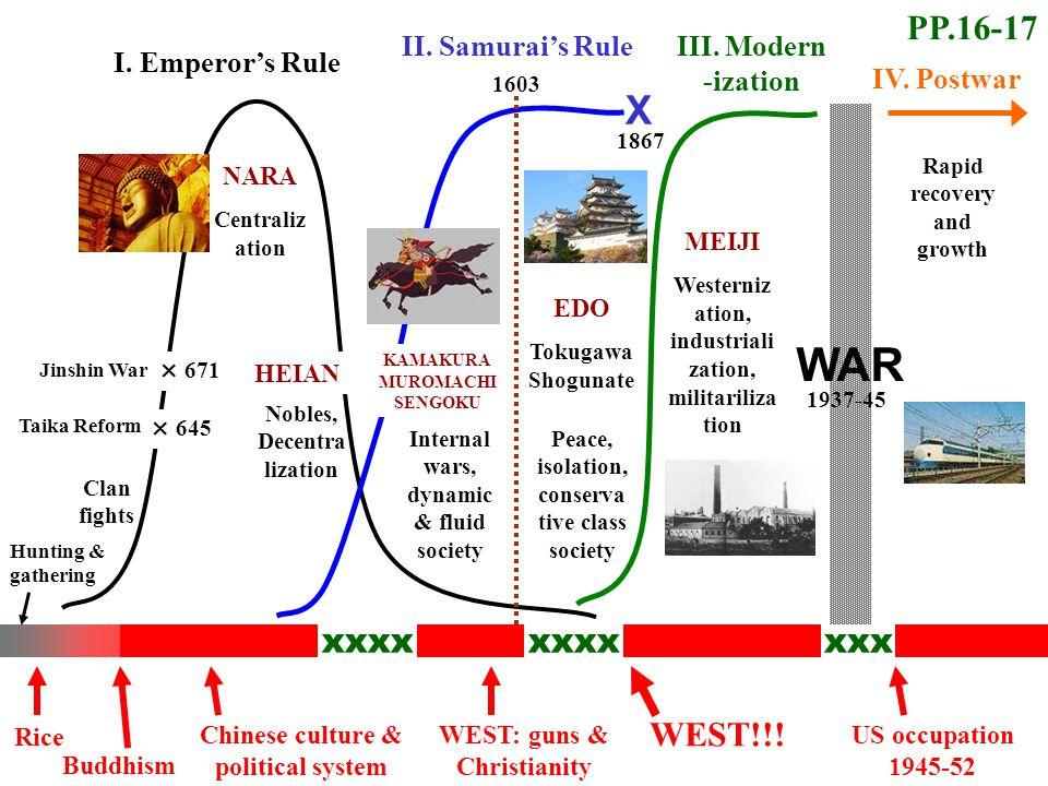 WAR X PP.16-17 xxxx xxxx xxx WEST!!! II. Samurai's Rule