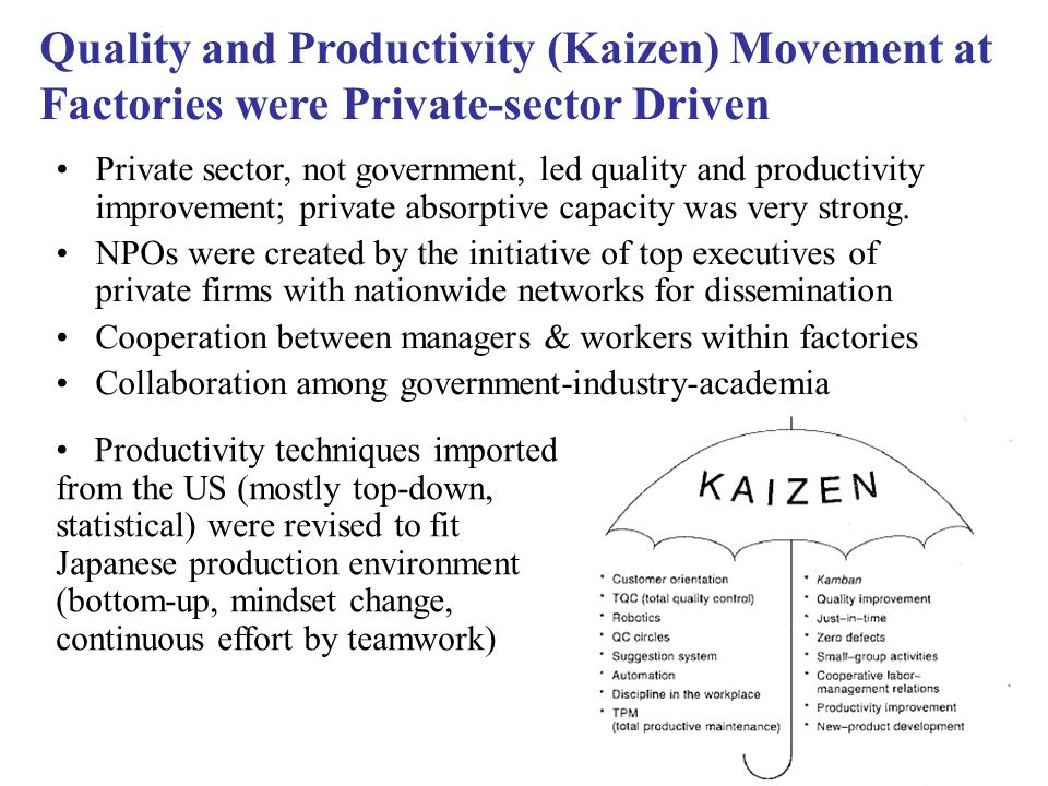 Quality and Productivity (Kaizen) Movement at Factories were Private-sector Driven