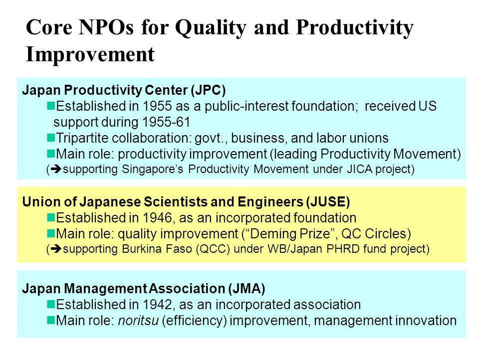 Core NPOs for Quality and Productivity Improvement