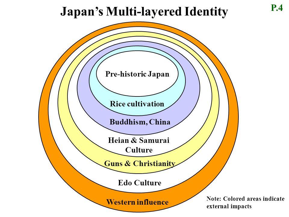 Japan's Multi-layered Identity