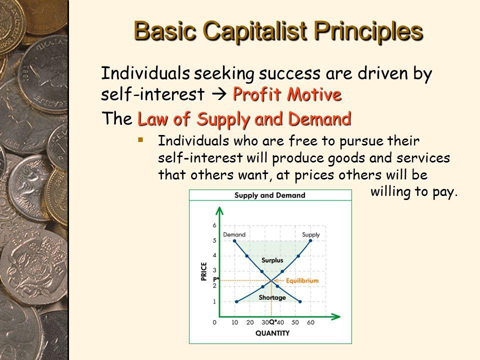 Basic Capitalist Principles