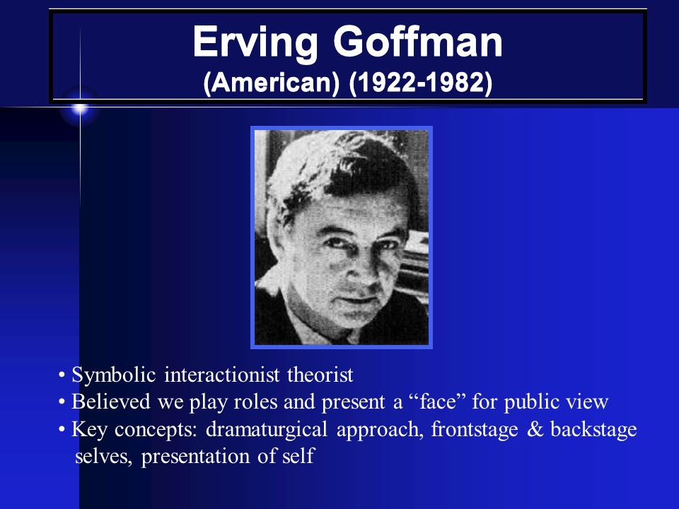 Erving Goffman (American) (1922-1982)