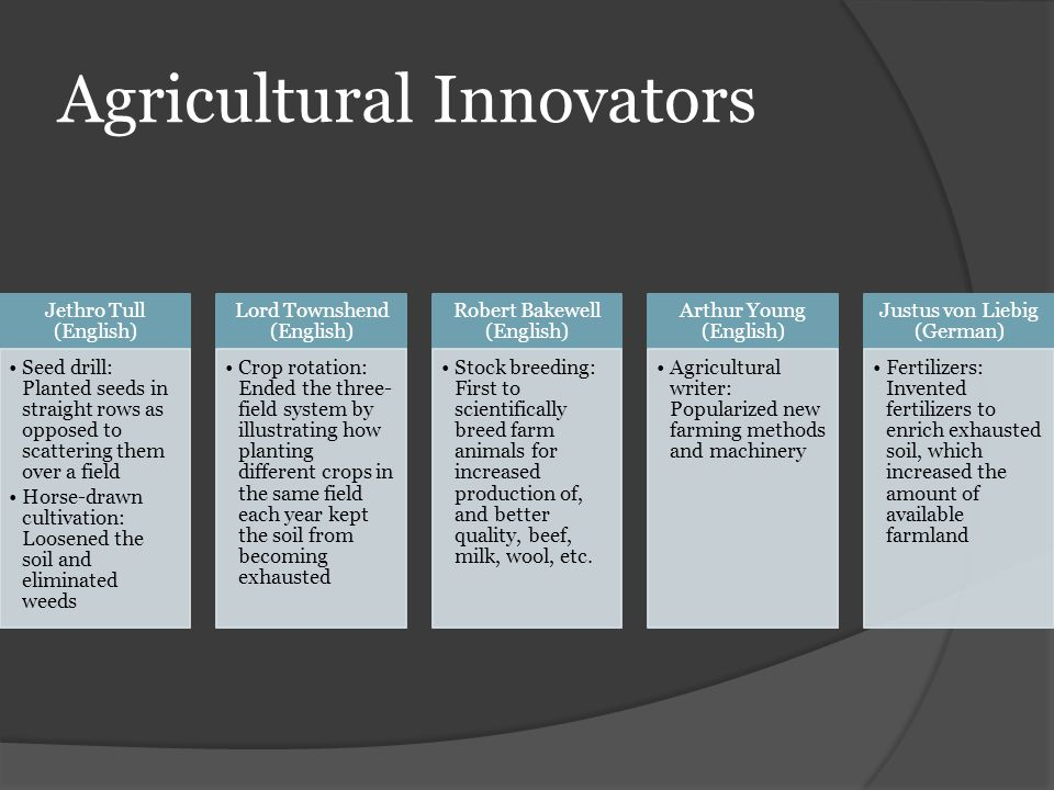 Agricultural Innovators