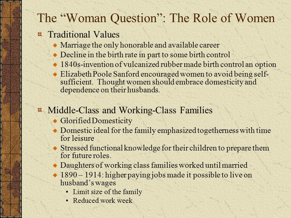 The Woman Question : The Role of Women