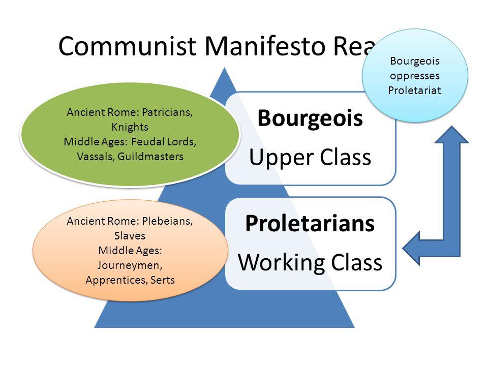 Communist Manifesto Reading