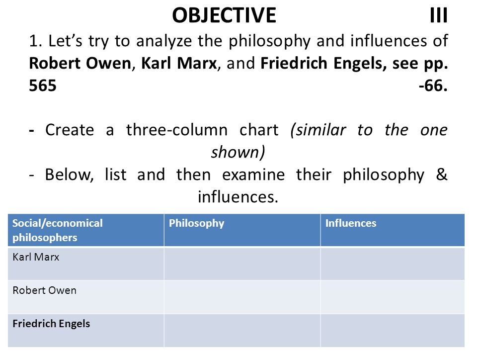 OBJECTIVE III 1. Let's try to analyze the philosophy and influences of Robert Owen, Karl Marx, and Friedrich Engels, see pp. 565 -66. - Create a three-column chart (similar to the one shown) - Below, list and then examine their philosophy & influences.
