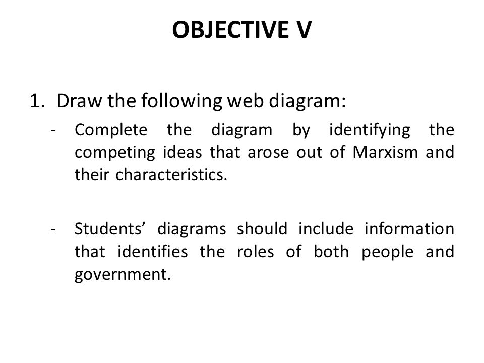 OBJECTIVE V Draw the following web diagram: