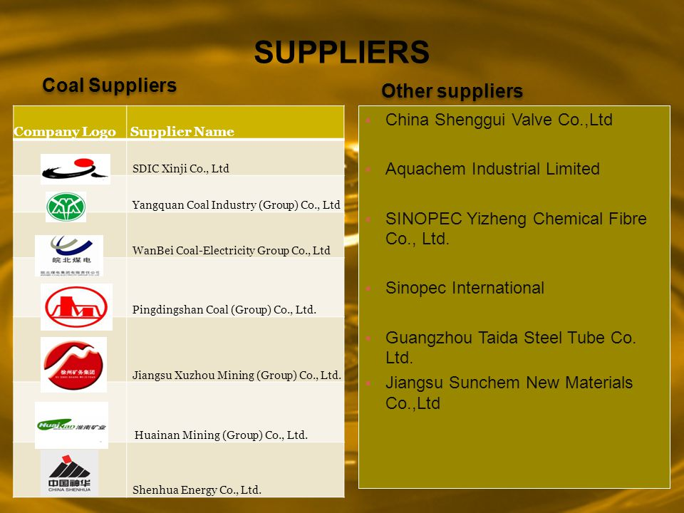 SUPPLIERS Coal Suppliers Other suppliers China Shenggui Valve Co.,Ltd