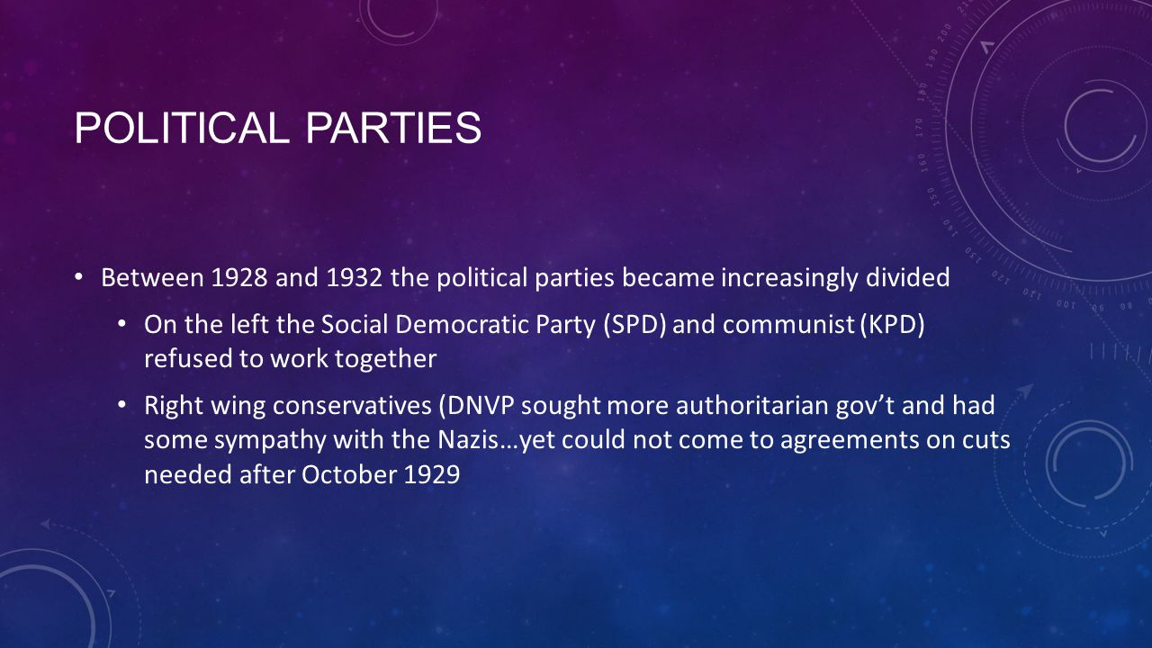 Political Parties Between 1928 and 1932 the political parties became increasingly divided.