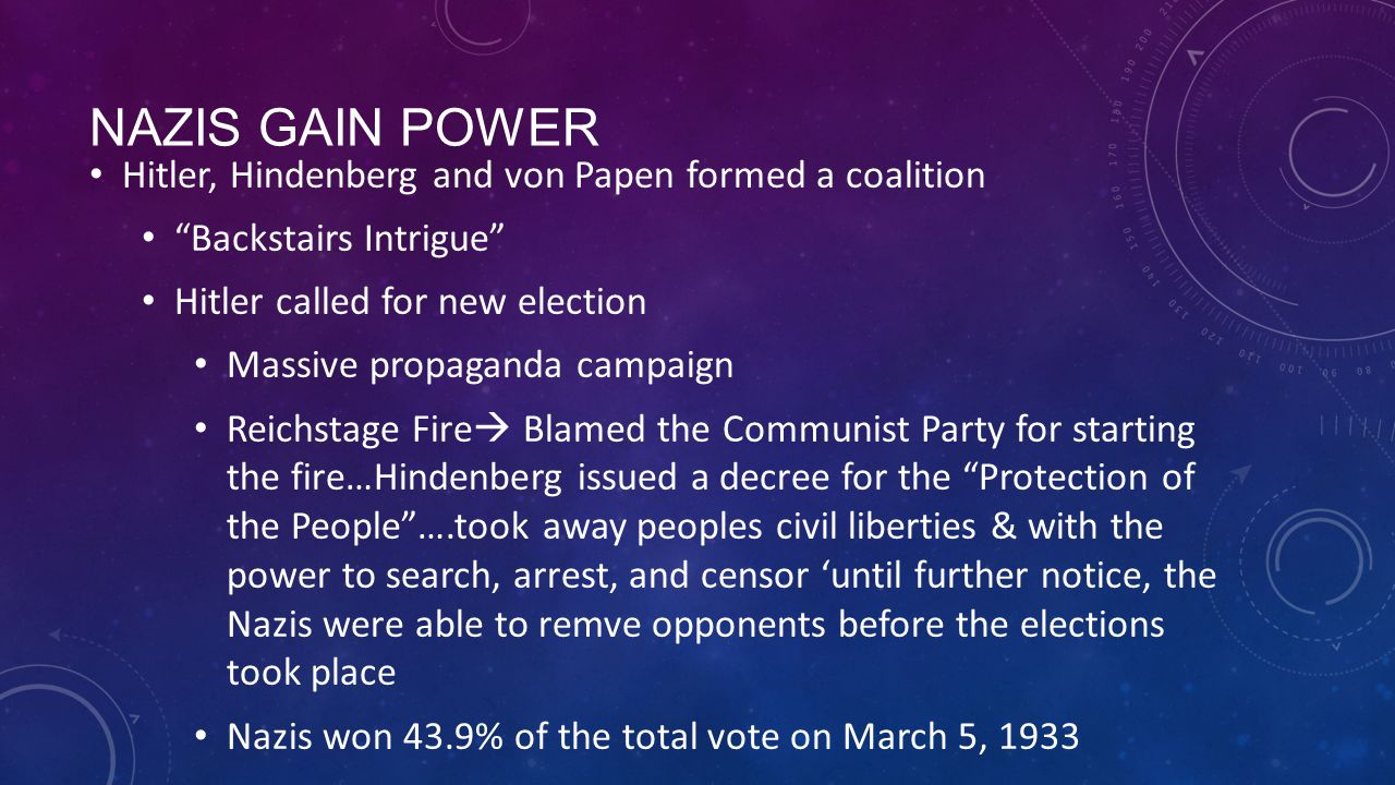 Nazis Gain Power Hitler, Hindenberg and von Papen formed a coalition