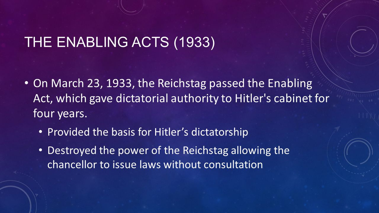 The Enabling Acts (1933)