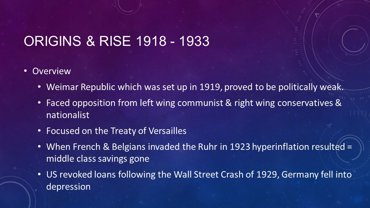 Origins & Rise 1918 - 1933 Overview