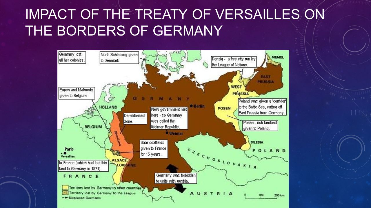 Impact of the treaty of Versailles on the borders of Germany
