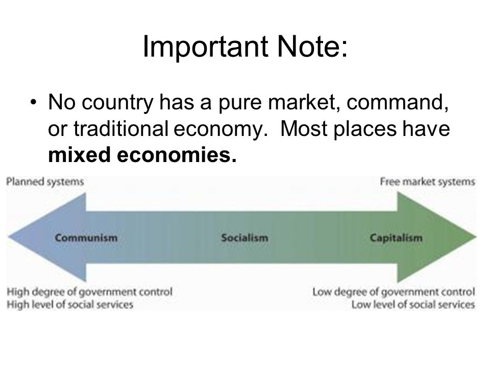Important Note: No country has a pure market, command, or traditional economy.