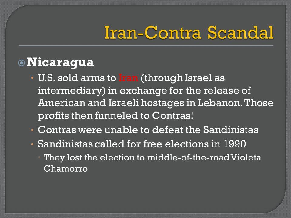 Iran-Contra Scandal Nicaragua