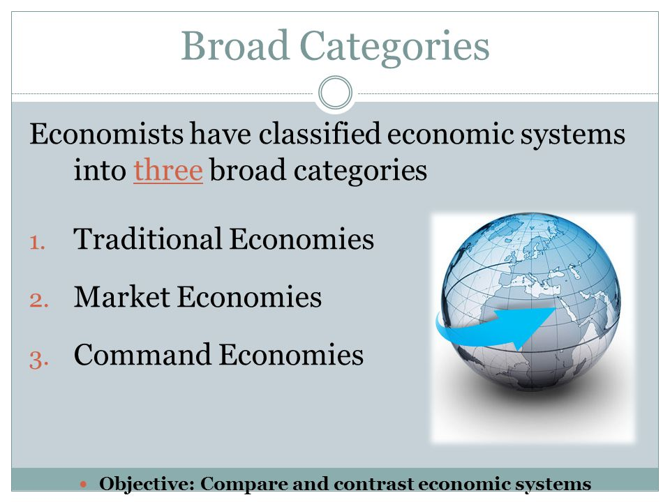 Objective: Compare and contrast economic systems