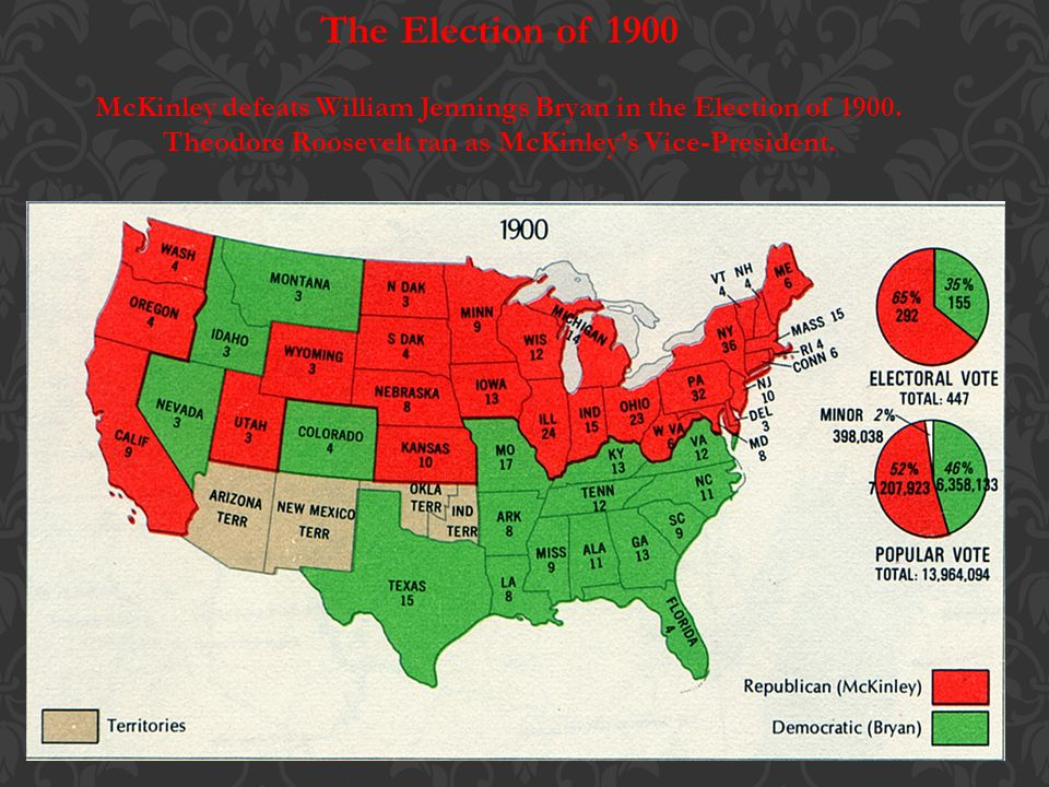 The Election of 1900 McKinley defeats William Jennings Bryan in the Election of 1900.