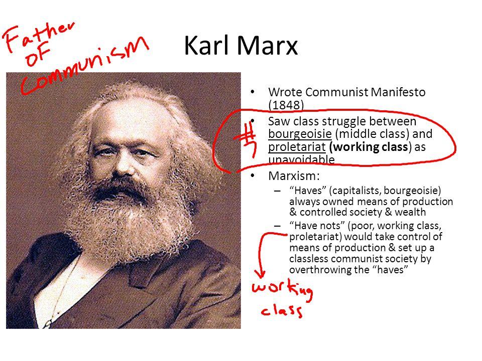 Karl Marx Wrote Communist Manifesto (1848)
