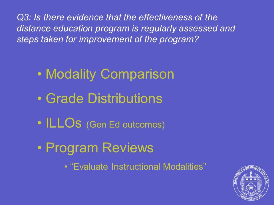 ILLOs (Gen Ed outcomes) Program Reviews