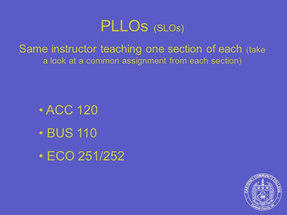 PLLOs (SLOs) ACC 120 BUS 110 ECO 251/252