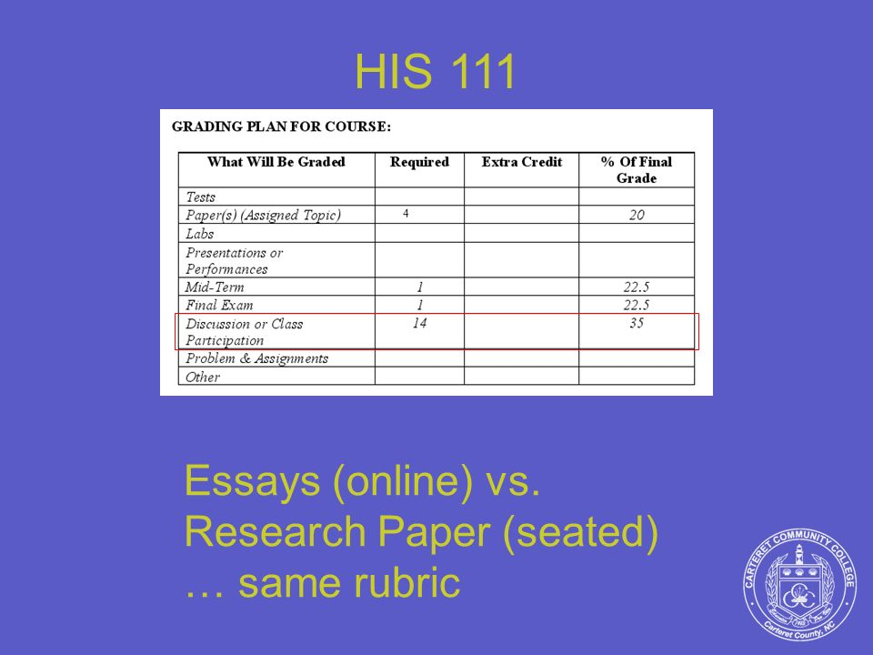 HIS 111 Essays (online) vs. Research Paper (seated) … same rubric