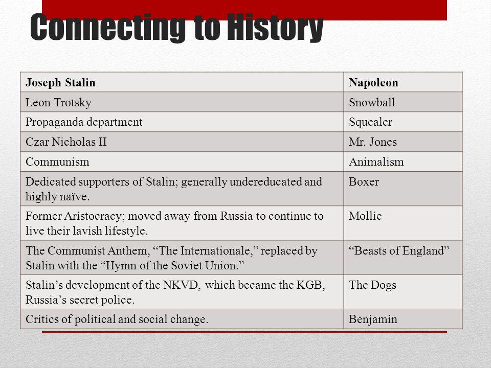 Connecting to History Joseph Stalin Napoleon Leon Trotsky Snowball