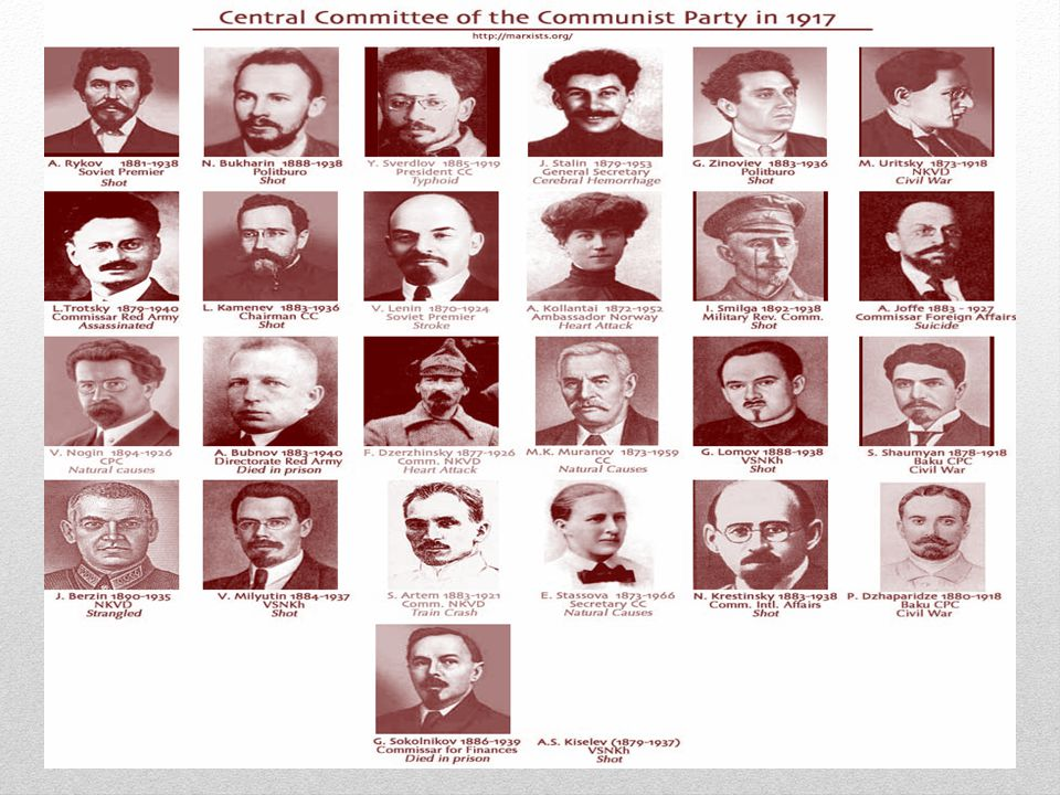 Central Committee of the Communist Party in 1917