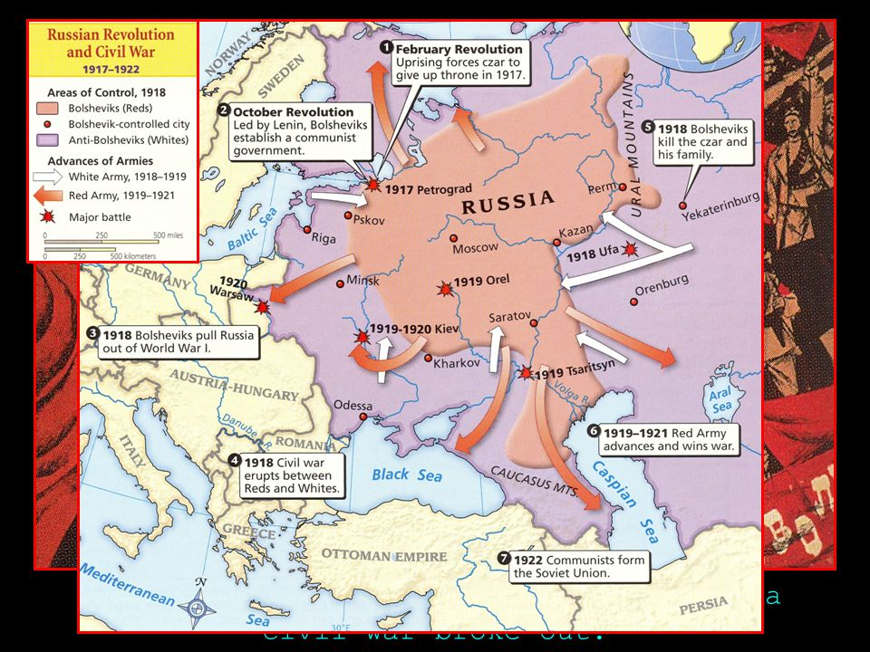 When Russia withdrew from World War I, a civil war broke out.